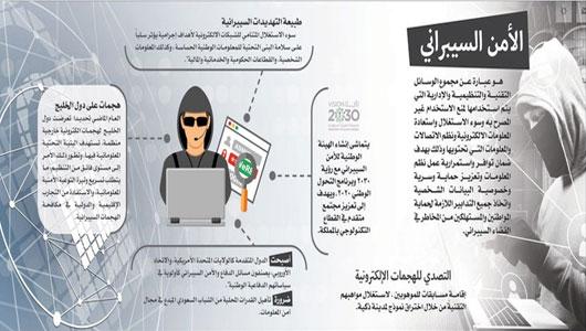 راصد الخليج كلية الأمن السيبراني مقرها الرياض وتمنح شهادات في 8 تخصصات